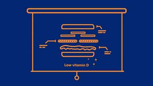 Ddrops: What Are The Current Vitamin D Recommendations?